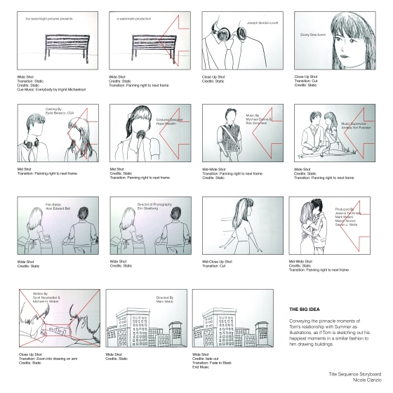 Nicole Clarizio-Title Sequence Storyboard